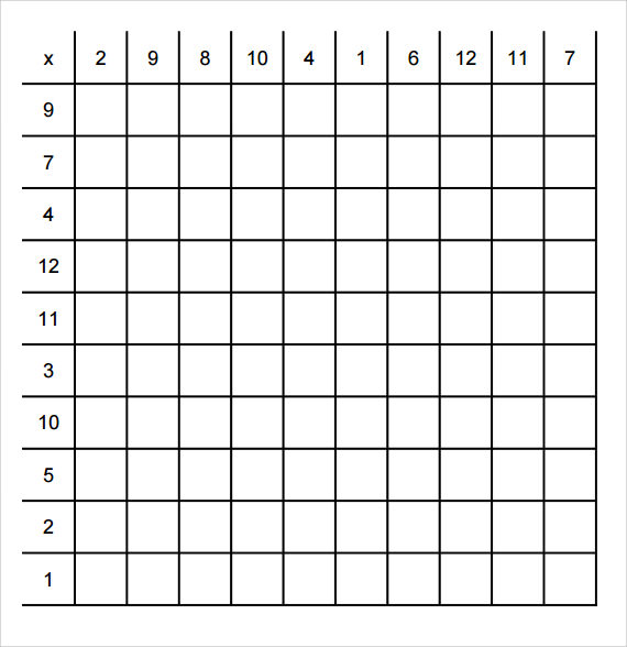 Multiplication Worksheets timed multiplication worksheets grade – Timed Multiplication Worksheets