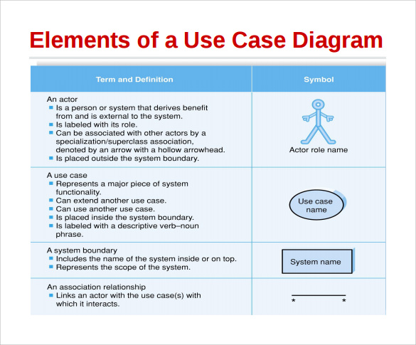 Sample Use Case Diagram   Documents In Pdf Word