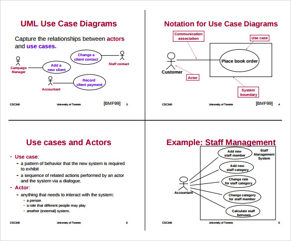 14 sample use case diagrams sample templates use case uml diagram template ccuart Images