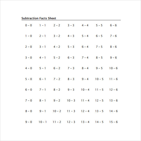 Horizontal Multiplication Facts Worksheets Multiplication Sheet 1 – Multiplication Worksheets 0-3