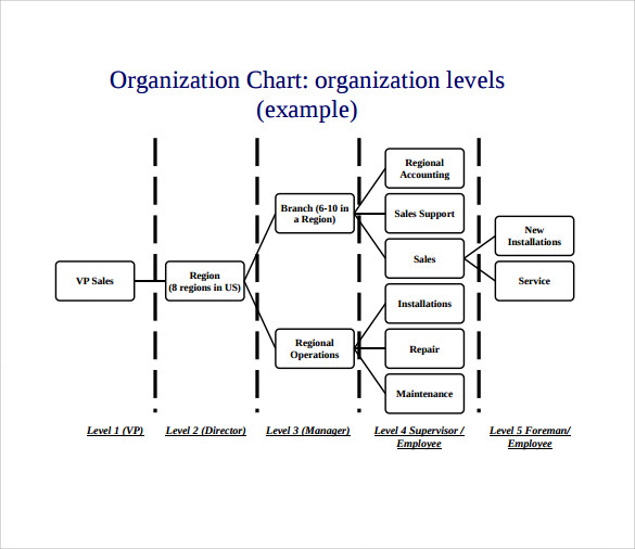 Sample Chart Templates organization chart free template : Sample Business Organizational Chart - 8+ Documents in PDF