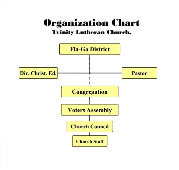 Church Organizational Chart Template Free Condolence Letter from – Church Organizational Chart