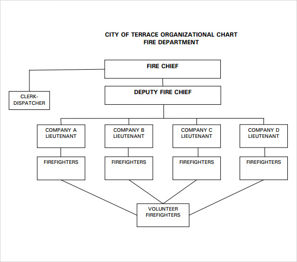 13 sample fire department organizational charts sample