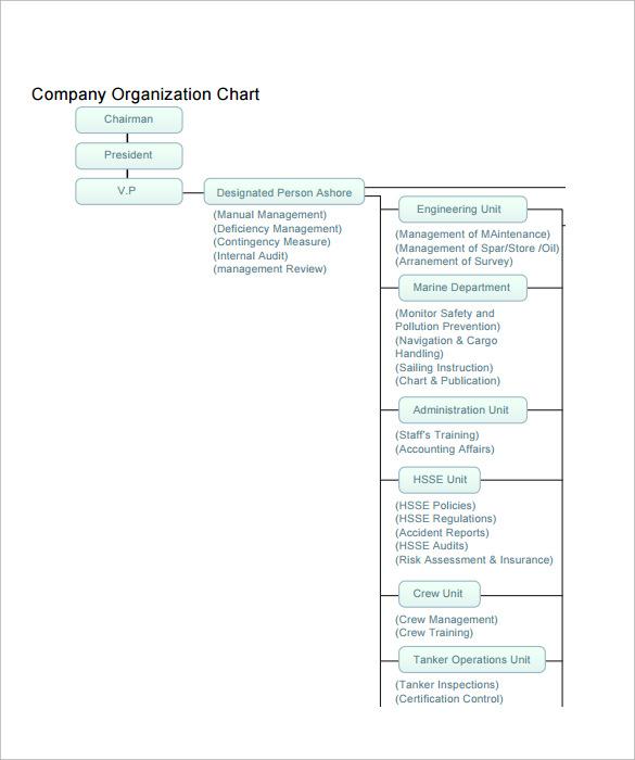 Sample Company Organization Chart 5 Free Documents in PDF – Company Organization Chart