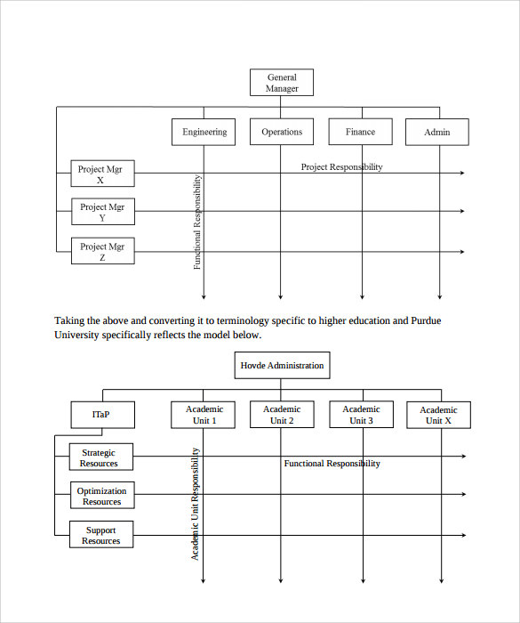 ... Organization Chart - 8+ Download Documents in PDF : Sample Templates