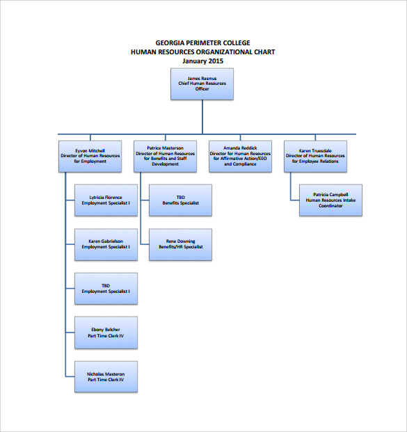 free human resources organizational chart