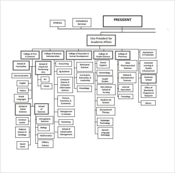 Basic Management Chart Images  Reverse Search