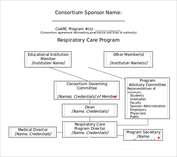 programatic org chart