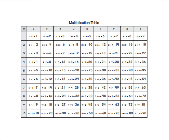 simple multiplication table