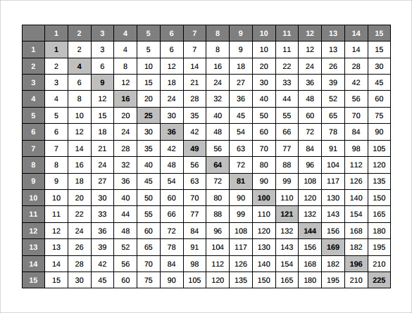 multiplication table to print