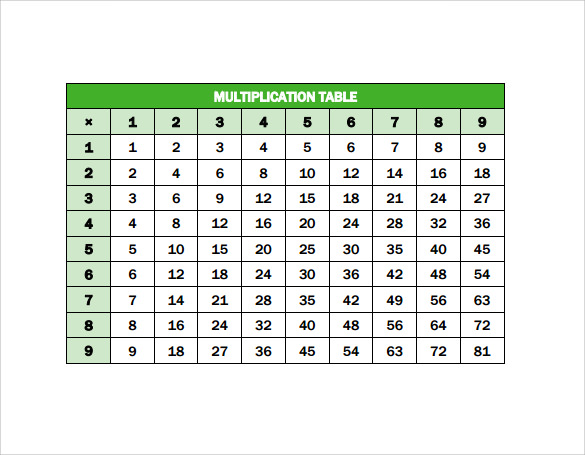 downloadable multiplication table