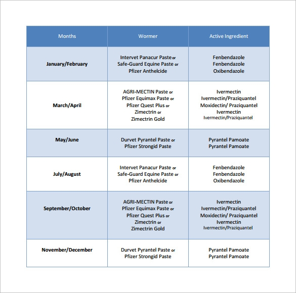 sample dewormer rotation schedule