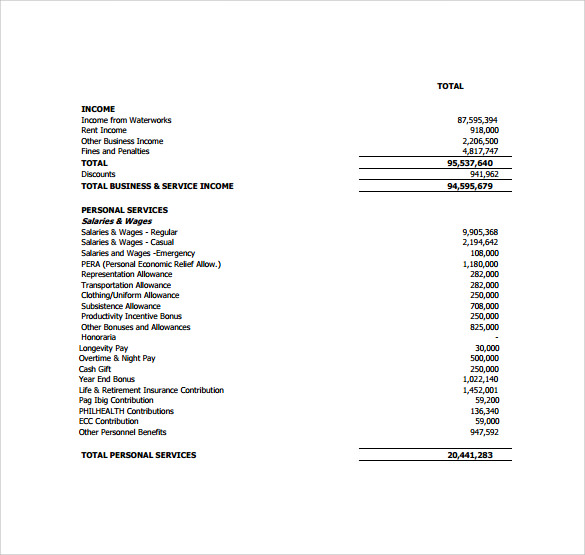 format of projected income statement template