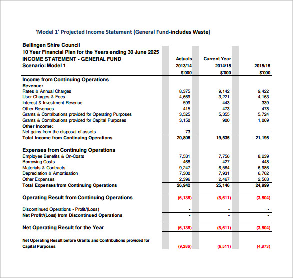 general projected income statement template