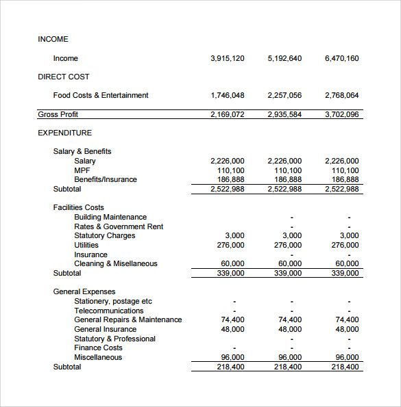 projected income statement template