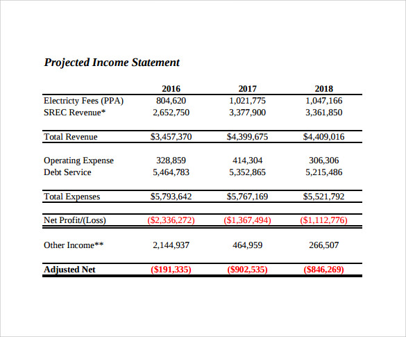 sample projected income statement template