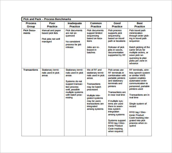 basic pick chart