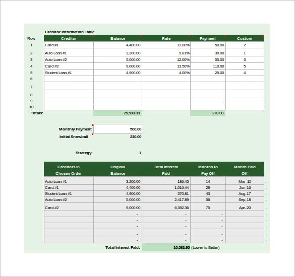 Debt reduction spreadsheet microsoft