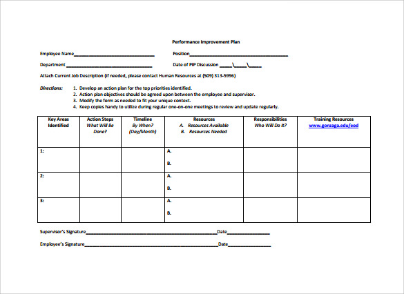 Performance Improvement Template Performance Improvement Plan – Sample Employee Performance Improvement Plan Template