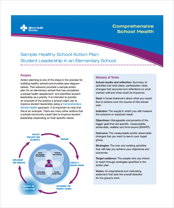 school action plan format