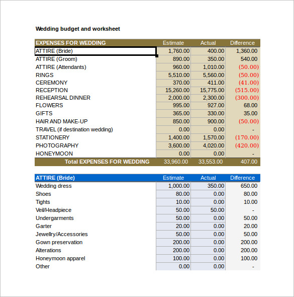 Sample Wedding Budget Calculator   Documents In Pdf Excel