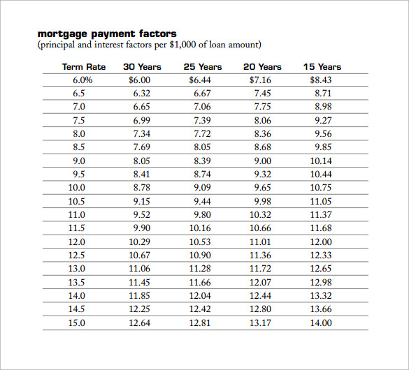 printable mortgage payment calculator