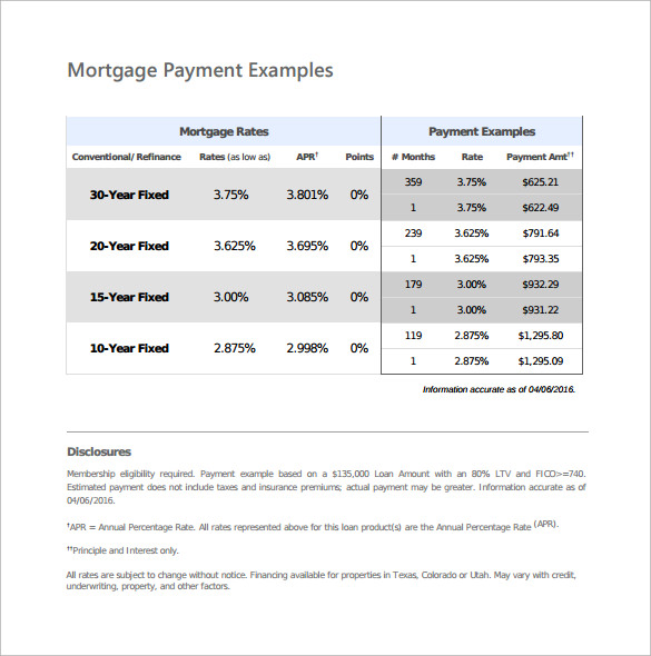 example mortgage payment calculator