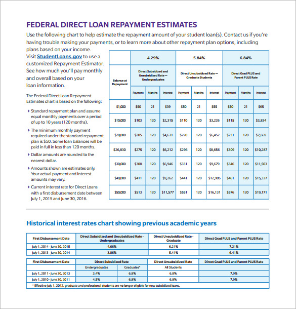 10 Loan Interest Calculator Templates to Download | Sample Templates