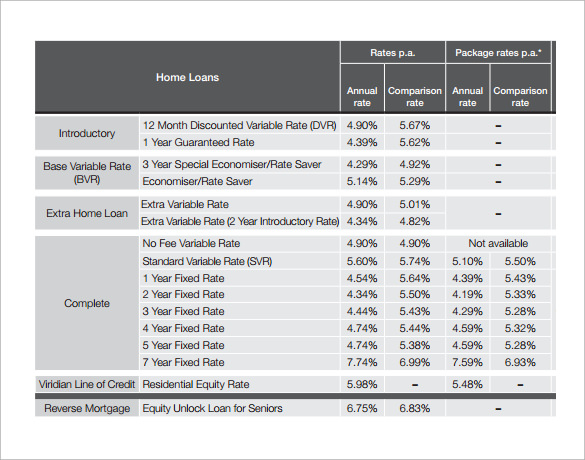 home loan interest calculator