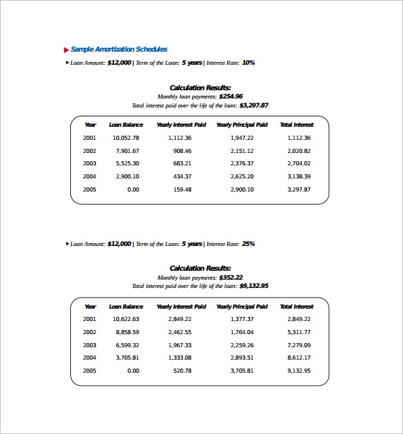 10 amortization schedule calculator samples sample templates
