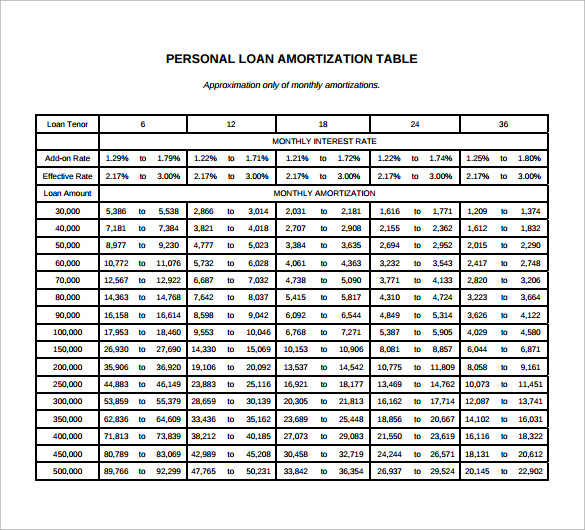 Sample Amortization Schedule Calculator   Documents In Pdf Excel