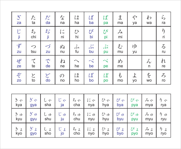 9+ Sample Hiragana Alphabet Charts | Sample Templates