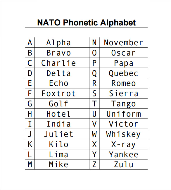 Free 7 Sample International Phonetic Alphabet Chart Templates In Pdf Ms Word