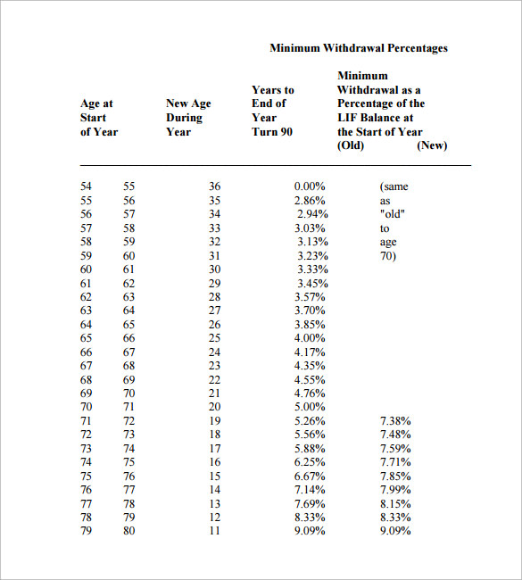 Sample Retirement Withdrawal Calculator   Documents In Pdf