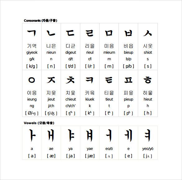 Phoenician Alphabet  Phoenician Encyclopedia A Bequest