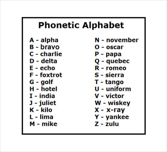 Sample Military Alphabet Chart 6 Free Documents In Pdf