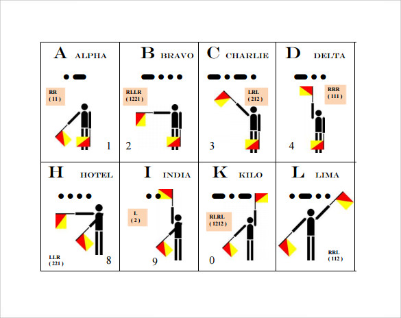 Sample Morse Code Alphabet Chart   Free Documents In Pdf  Word