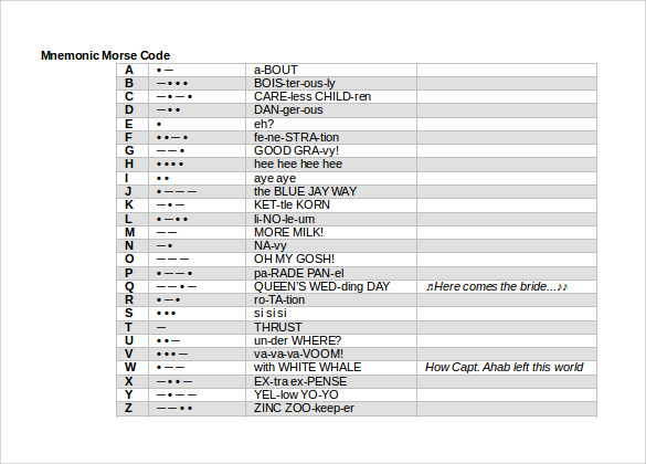 Morse Code Alphabet Chart 9 Download Free Documents In