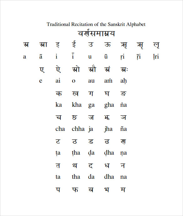 Sample Sanskrit Alphabet Chart - 5+ Documents in PDF
