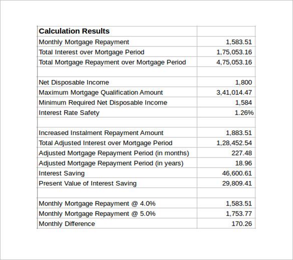 Calculator credit online payu