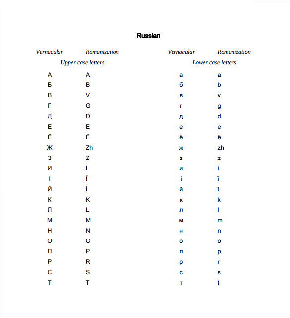 Russian Alphabet Are Related 35
