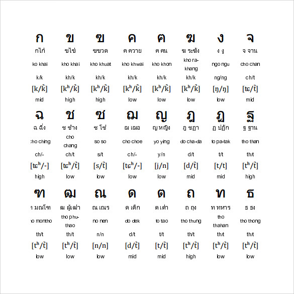 Sample Thai Alphabet Chart Documents In Pdf