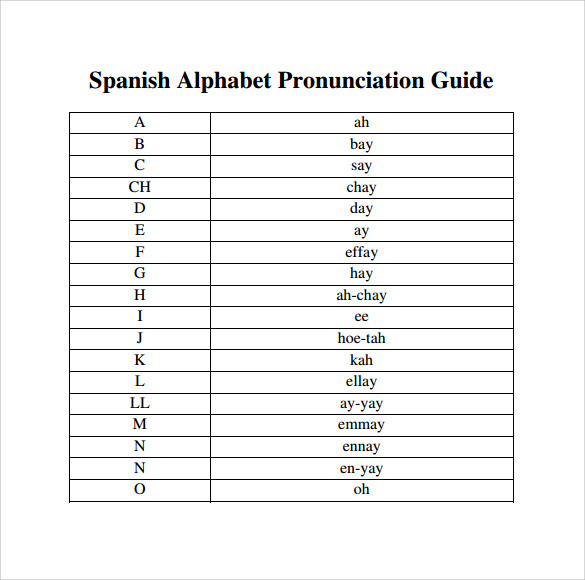simple spanish alphabet chart