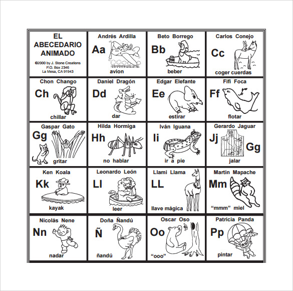 spanish alphabet pronunciation chart