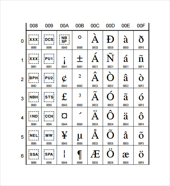 spanish alphabet pdf 8  Sample Spanish Alphabet Charts | Sample Templates