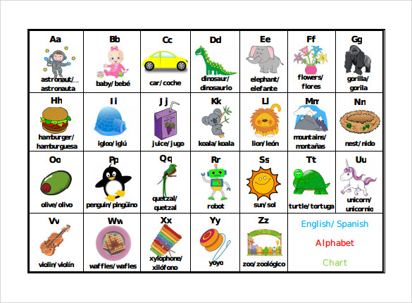 sample spanish alphabet chart 7 documents in pdf word