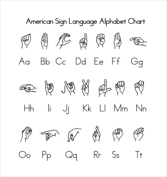 photograph regarding Sign Language Alphabet Printable named Pattern Indicator Language Alphabet Chart - 9+ Information inside of PDF, Phrase