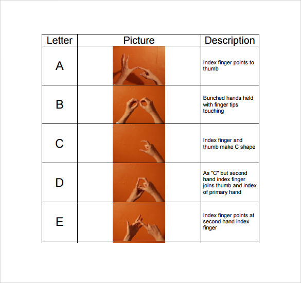 Sample Sign Language Alphabet Chart 9 Documents in PDF Word – Sign Language Alphabet Chart