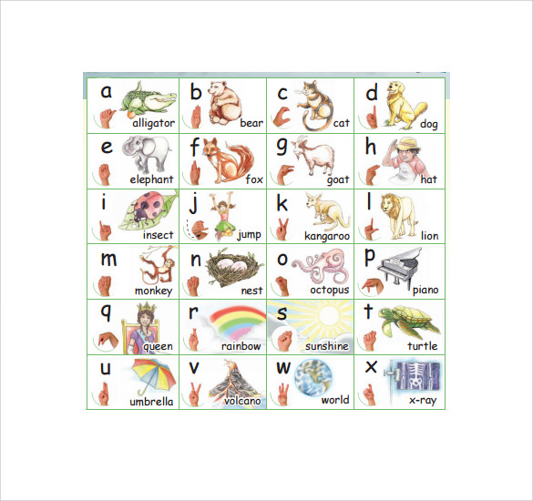 10+ Sample Sign Language Alphabet Charts