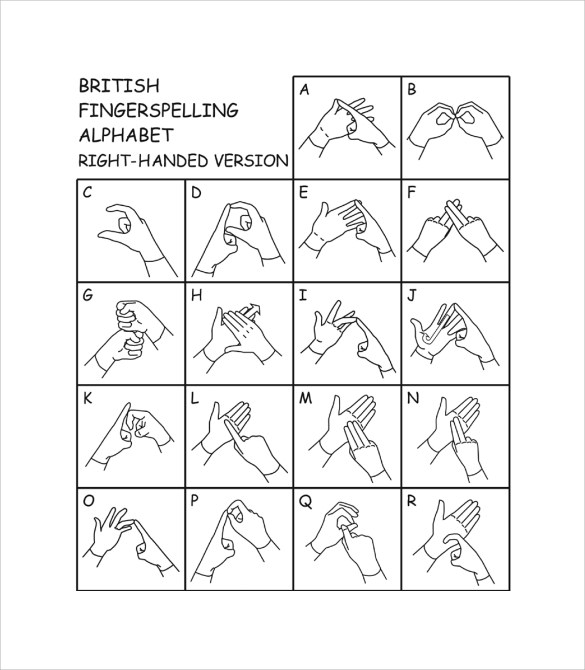 sign language alphabet number chart 1